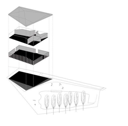 Lml Plan2